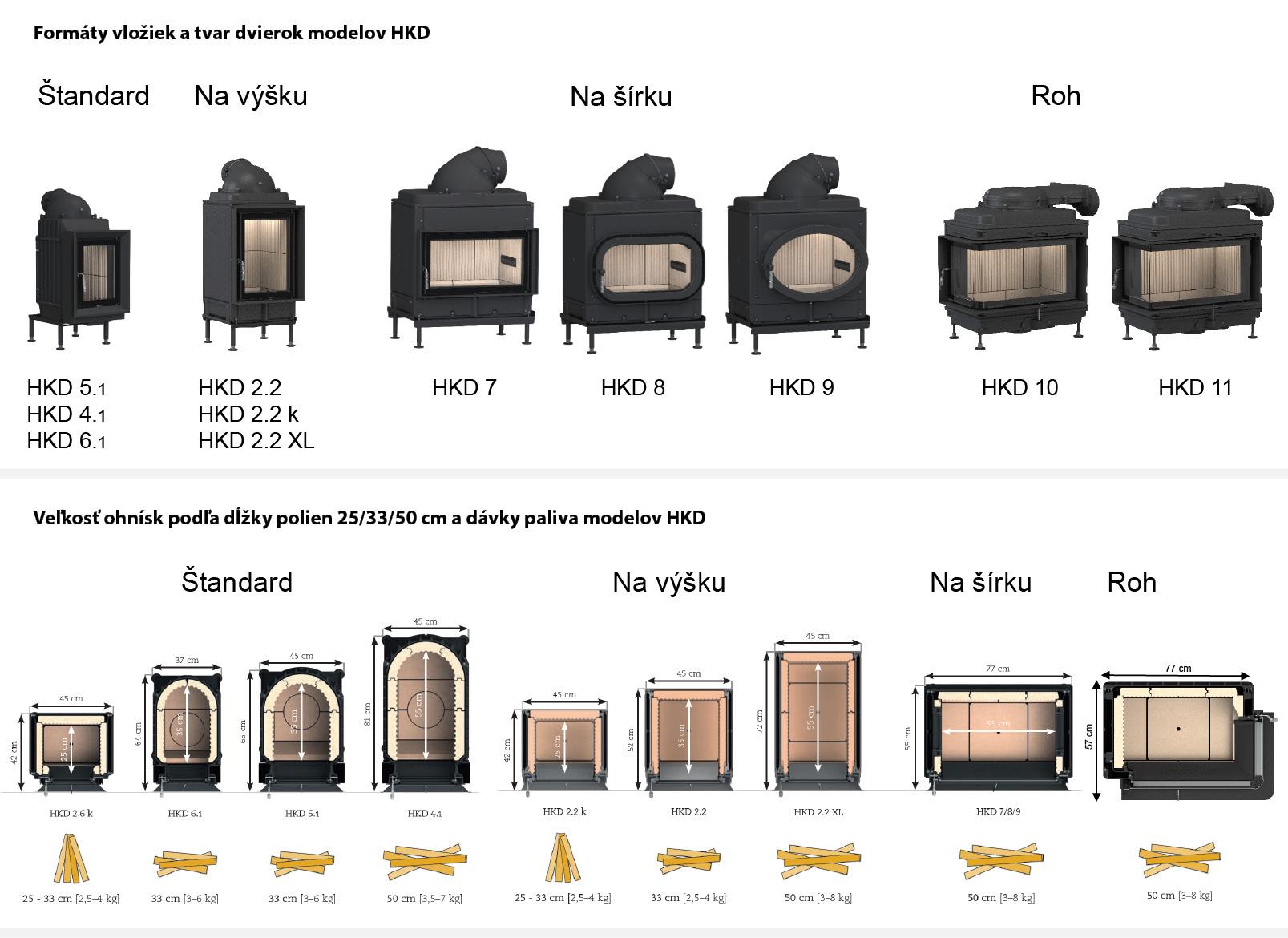 modern kach ove pece kach ov pece a krby brunner. Black Bedroom Furniture Sets. Home Design Ideas